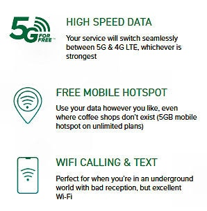 Mobile Phone Plans | Wireless 5G